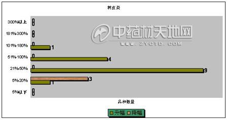 澳门新浦京棋牌app下载 26