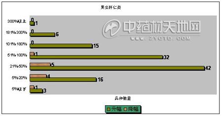 澳门新浦京棋牌app下载 22