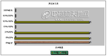 澳门新浦京棋牌app下载 32